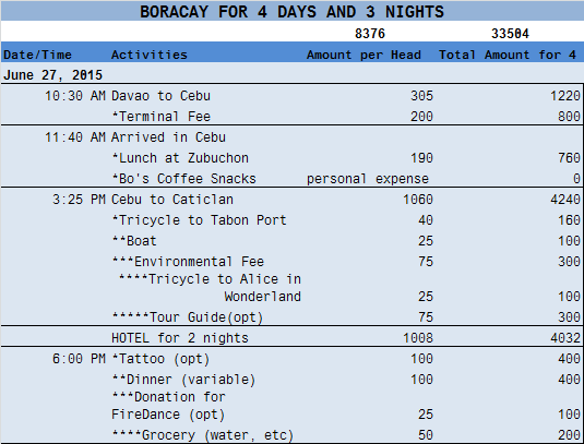 4 days and 3 nights budget diy itinerary in boracay jobaandyou 1 thecheapjerseys Image collections